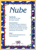 Nombre Nube