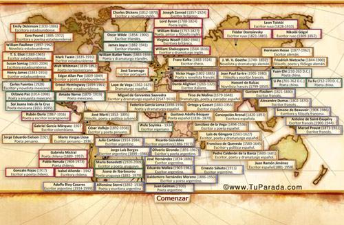 Tarjetas, postales: Contenido interactivo de Literatura. Coloca los escritores en el país al que pertenecen.