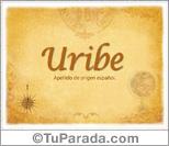 Origen y significado de Uribe