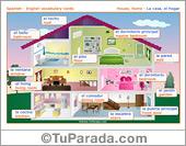 Vocabulario español - inglés: la casa, the house.