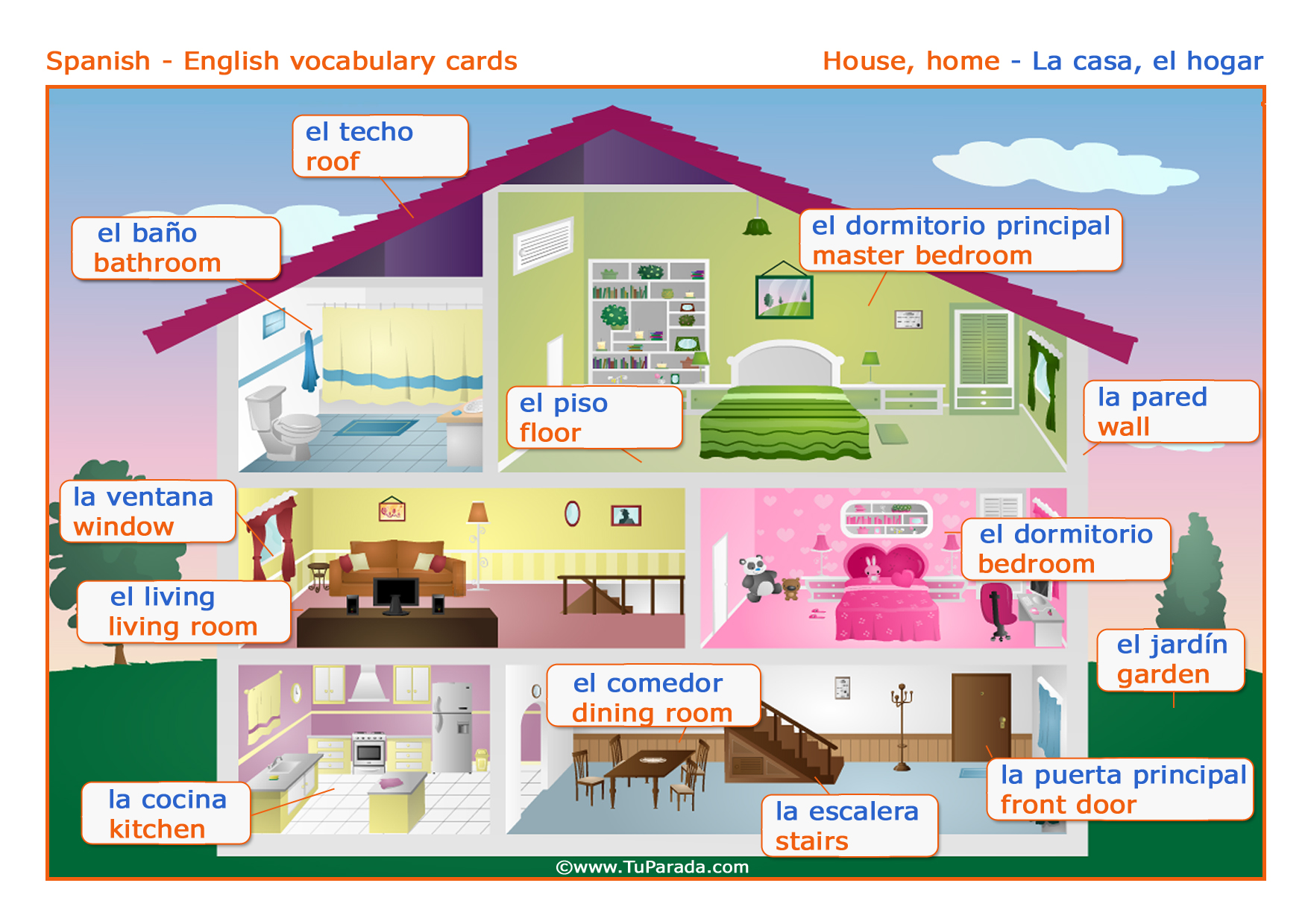 Vocabulario espa ol ingl s la casa the house - La casa muebles ...