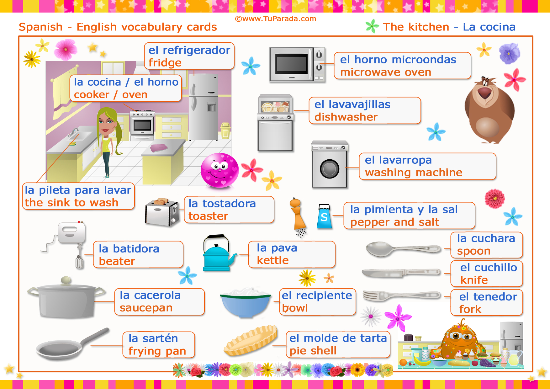 Vocabulario espa ol ingl s la cocina the kitchen for Bedroom y sus partes en ingles