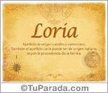 Origen y significado de Loria