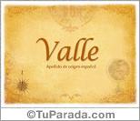Origen y significado de Valle