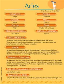 Tarjeta de Signos del zodíaco