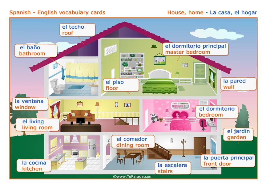 Vocabulario: la casa, the house.