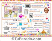 Vocabulario español - inglés: la cocina, the kitchen.
