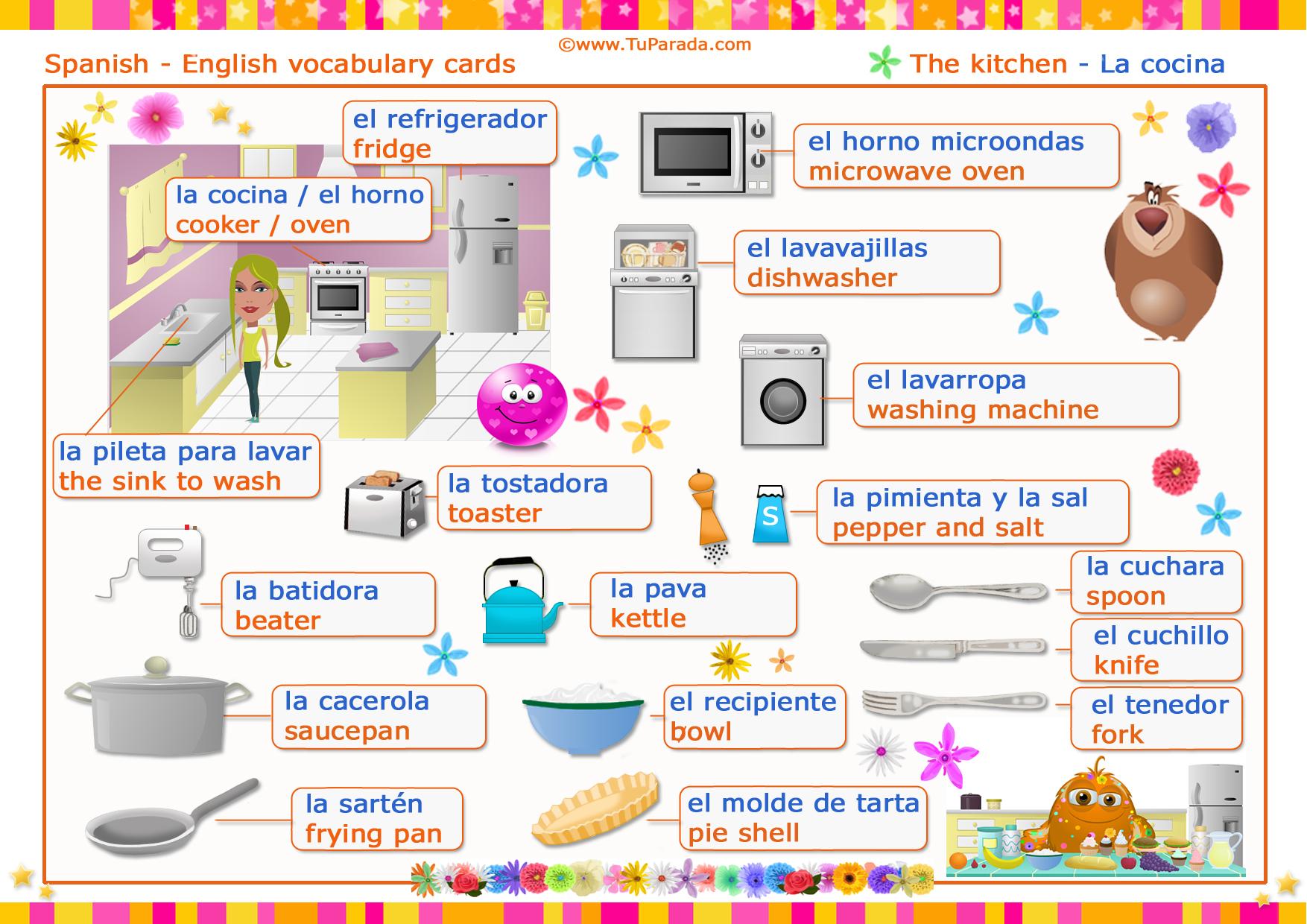 Vocabulario Cocina Kitchen Vocabulario Espanol Ingles