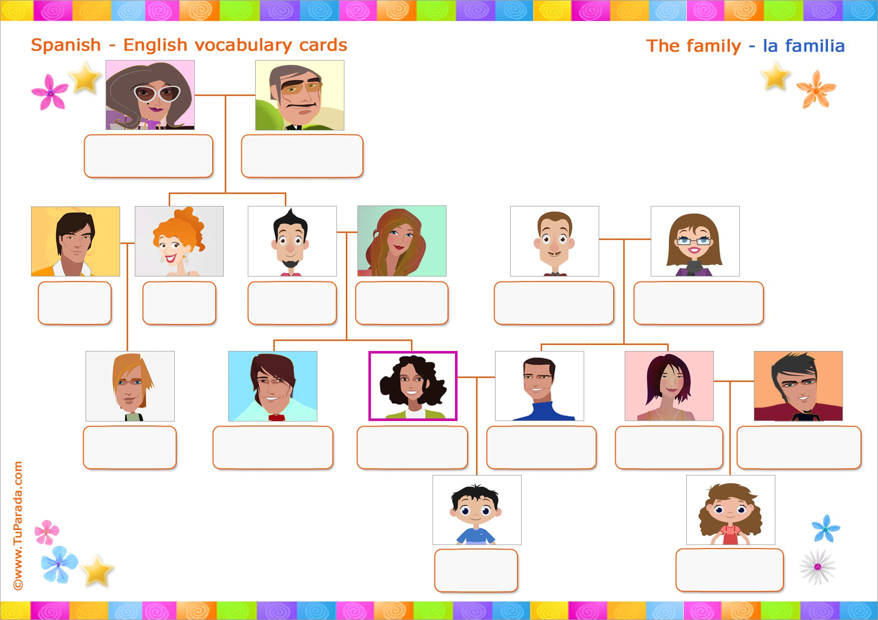 Tarjeta - Vocabulario: Familia - Family. Imprimir.