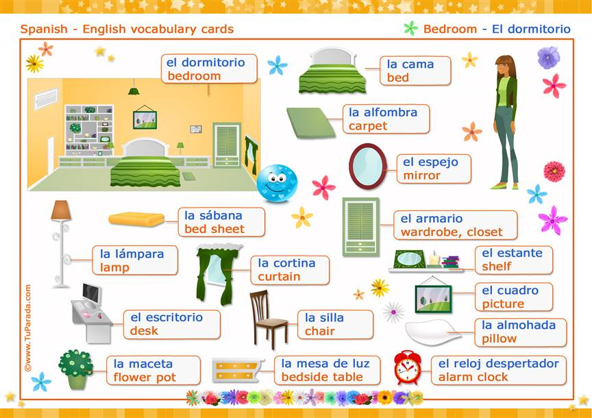 Vocabulario: el dormitorio - the bedroom