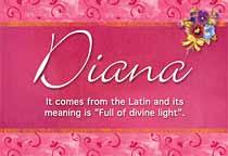 Name Diana