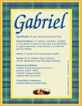 Nombre Gabriel