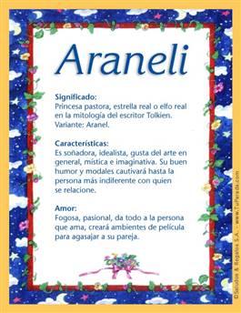 Nombre Araneli